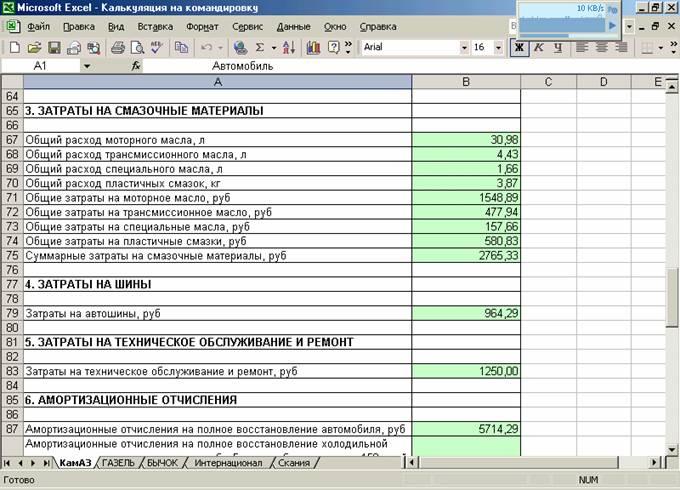 Затраты на ремонт автомобиля в калькуляции там